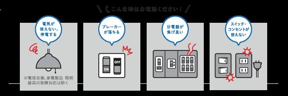 電気のトラブル対応一覧